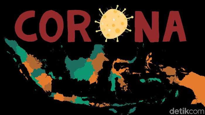 Pandemi, Donasi Dan Penatausahaan Barang Milik Negara