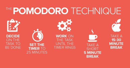 Pomodoro Technique: Teknik Efektif Untuk Bekerja Produktif