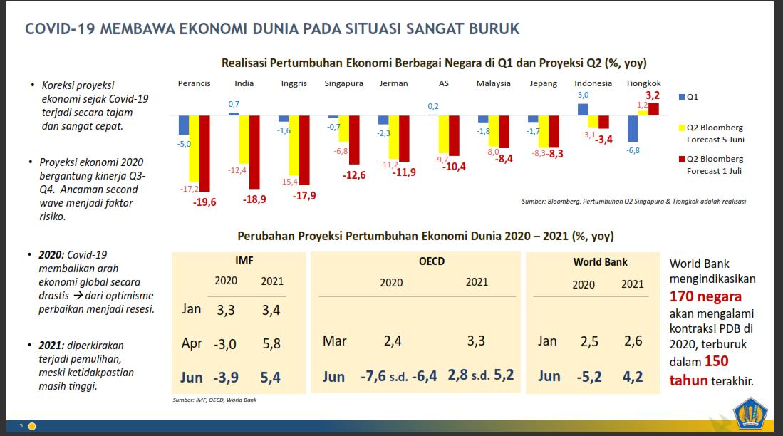 FGD Pejabat Administrator: Kebijakan Defisit Anggaran Pemerintah