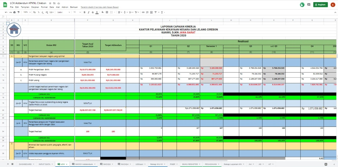 TEMON-CIREBON : Digitalisasi Monev Capaian Kinerja KPKNL Cirebon