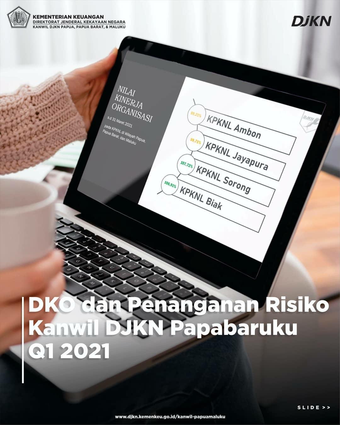 Dialog Kinerja Organisasi dan Rapat Mitigasi Risiko Triwulan I Tahun 2021