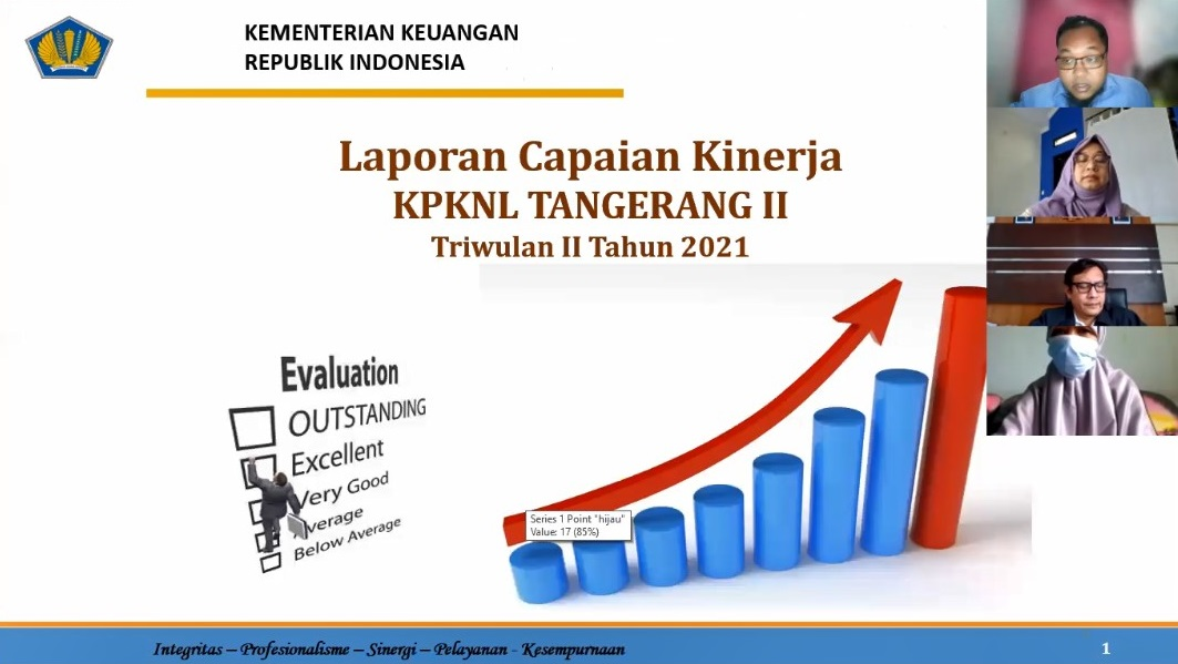 Target Tercapai di Triwulan II 2021, KPKNL Tangerang II Terus Optimalkan Sumber Daya
