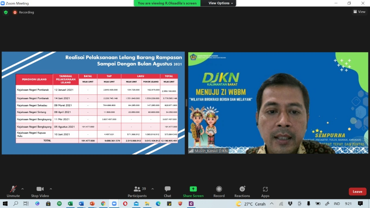 Rapat Koordinasi Pelaksanaan Lelang Eksekusi Barang Rampasan di Lingkungan Kejaksaan Negeri se-Kalimantan Barat