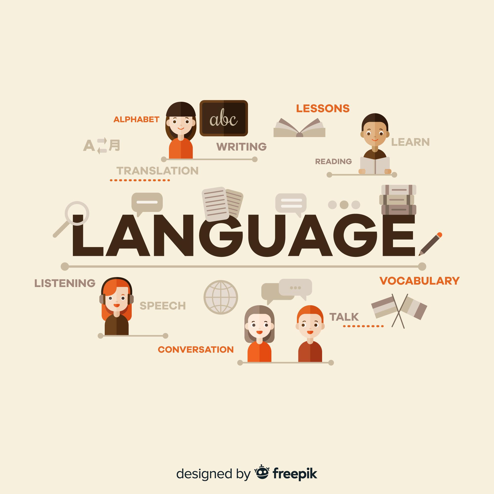 Mindset dalam Belajar Bahasa Inggris