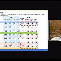 Wamenkeu: Belanja Bansos Capai Rp61,4 Triliun di Akhir April 2020